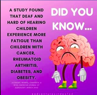 Did You Know How Fatigued a Hard of Hearing Child can get?